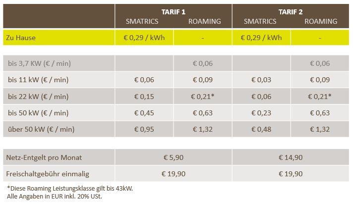 tariftabelle residential charging